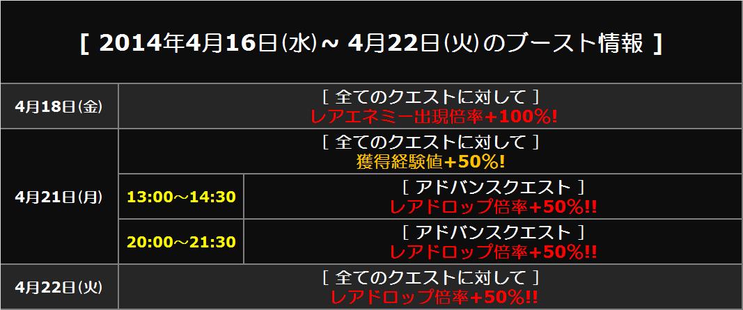ブースト情報(20140416)