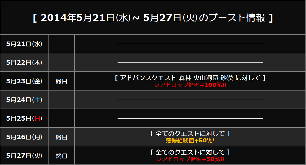 ブースト情報(20140521)
