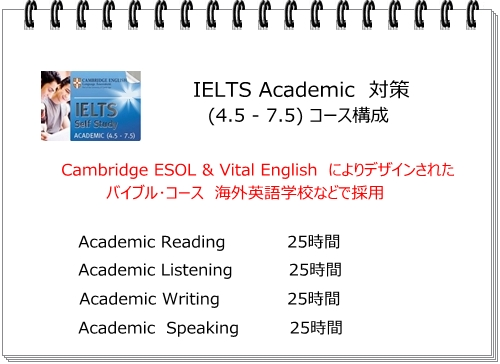 IELTS Academic 対策 コース構成