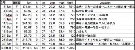 201405_soko.jpg