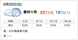 20140621_titibu-tenki.jpg