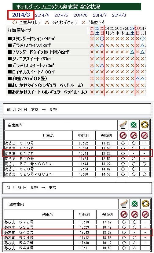 2014 なるスイーmaji