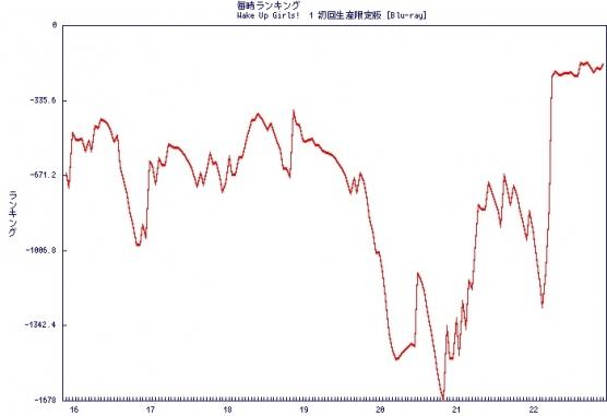 Graph2014022221_B00HSLXVZU______rank.jpg