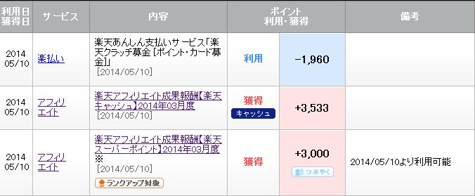楽天クラッチ募金20140410_3.png
