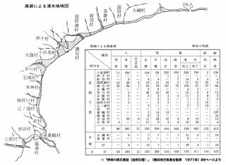 神奈川県災害誌(自然災害)p89