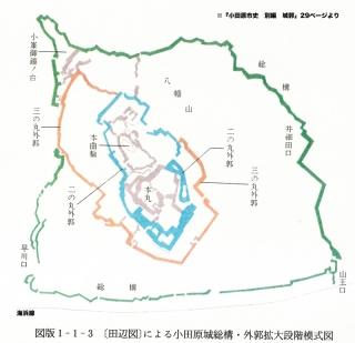 「小田原市史-別編-城郭」p29