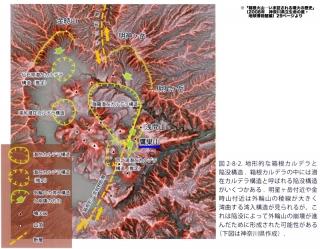 「箱根火山」図2-8-2