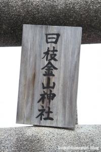 日枝金山神社(江戸川区西一之江)2