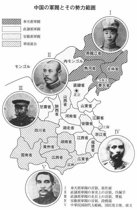 1910年代末の軍閥勢力図
