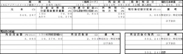 INGアジアハイイールド債券ファンド_201408