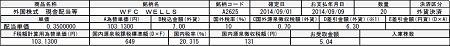 WFC_2014②