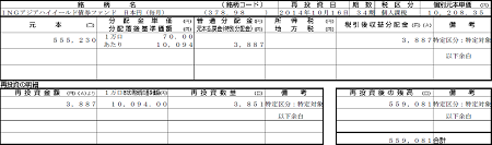 INGアジアハイイールド債券ファンド_201410