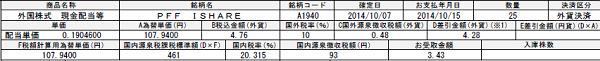 PFF_2014②