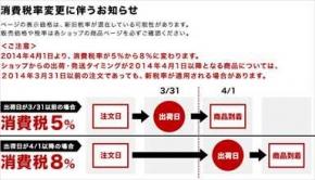 楽天消費増税のタイミング