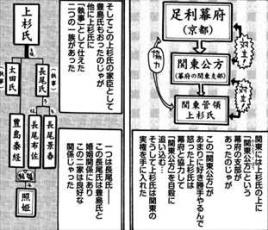 東京自転車少女。5巻照姫伝説1