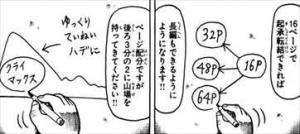 ブラックジャック創作秘話3巻手塚治虫の名言2