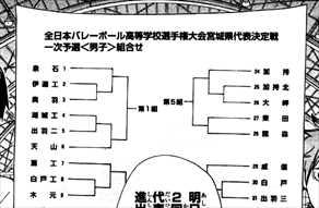 ハイキュー!!11巻予選の対戦表