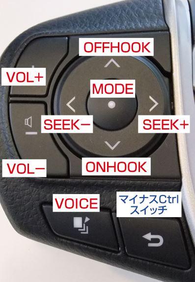 新_楽ナビ(RL09/RW09/RZ09シリーズ)について