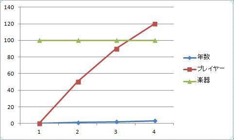 graph_player_gakki.jpg