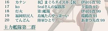 kankore_ranking001.jpg